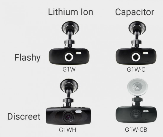 A Chart showing the Four G1W Versions - G1W, G1WH, G1W-C and G1W-CB