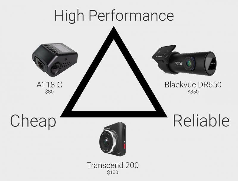 Three_Camera_Qualities